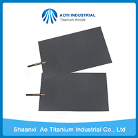 Ir-Ta MMO Coated Titanium Anode Used in Copper Foil
