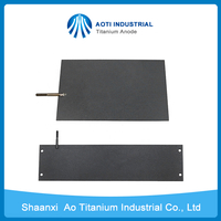 Titanium Ir-Ta Coated Anodes for Electrowinning